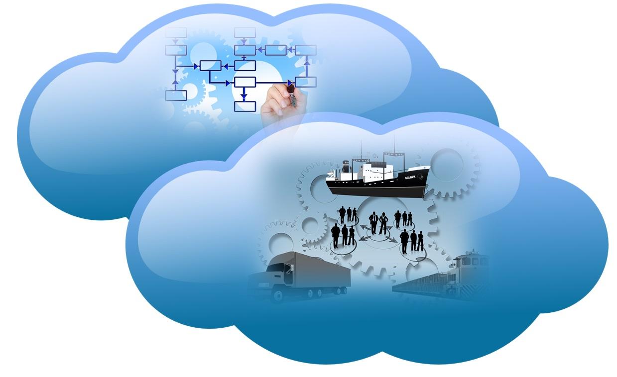 computacion en nube aplicada a cadena de suministro